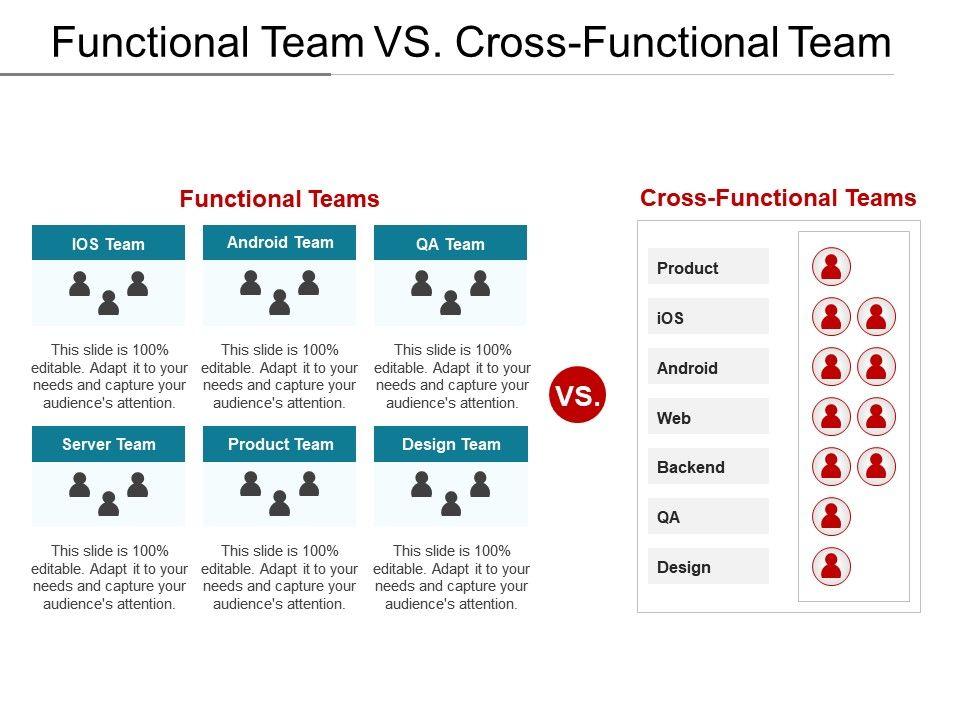 functional_team_vs_cross_functional_team_Slide01