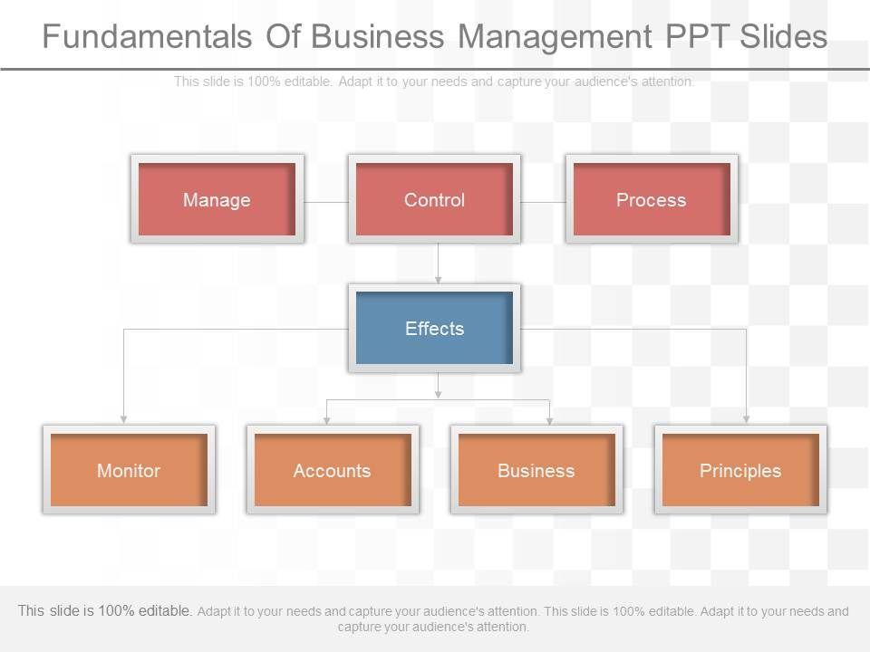 fundamentals_of_business_management_ppt_slides_Slide01