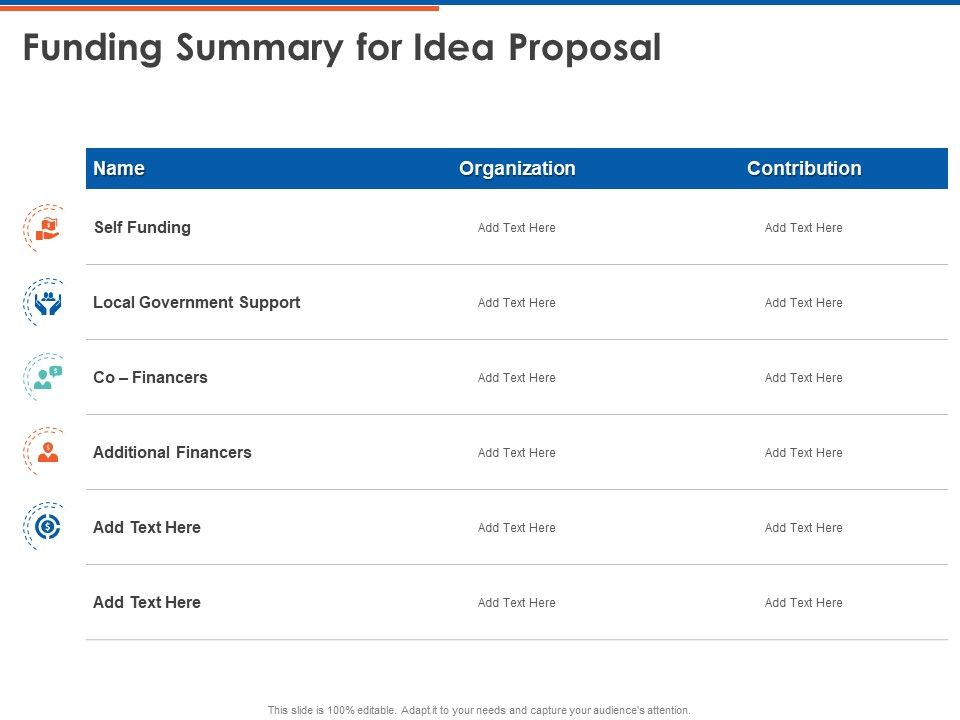 Funding Summary For Idea Proposal Ppt Powerpoint Presentation Ideas Clipart