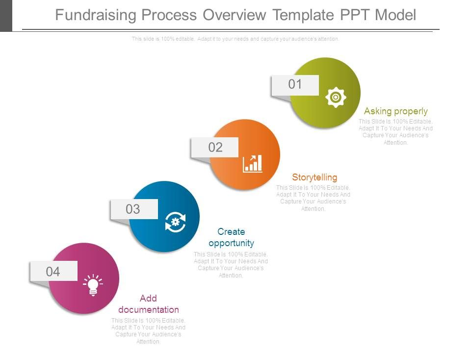 fundraising process overview template ppt model | powerpoint, Presentation templates