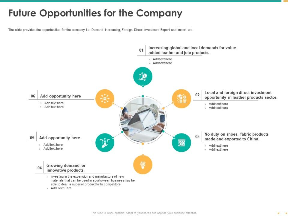 Future Opportunities For The Company Innovative Products Ppt Powerpoint Slides