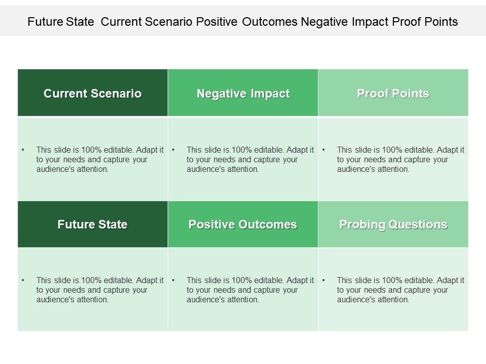 future_state_current_scenario_positive_outcomes_negative_impact_proof_points_Slide01