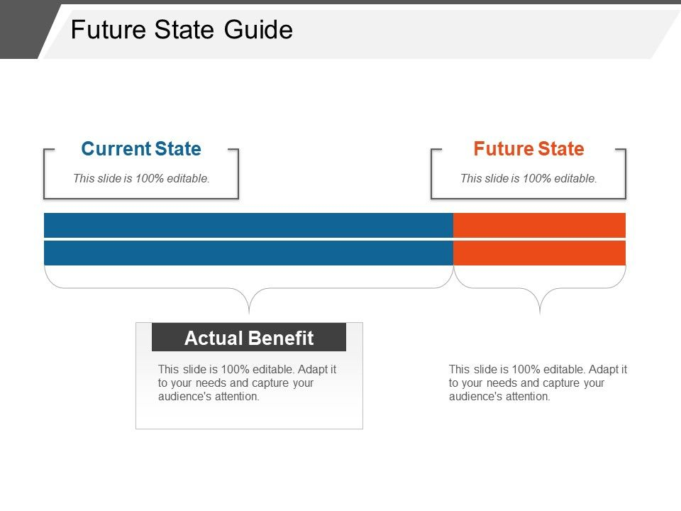 Future State Guide Powerpoint Slide Deck Template | Presentation