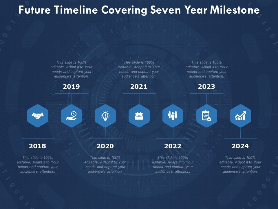 Future Timeline Covering Seven Year Milestone   PowerPoint