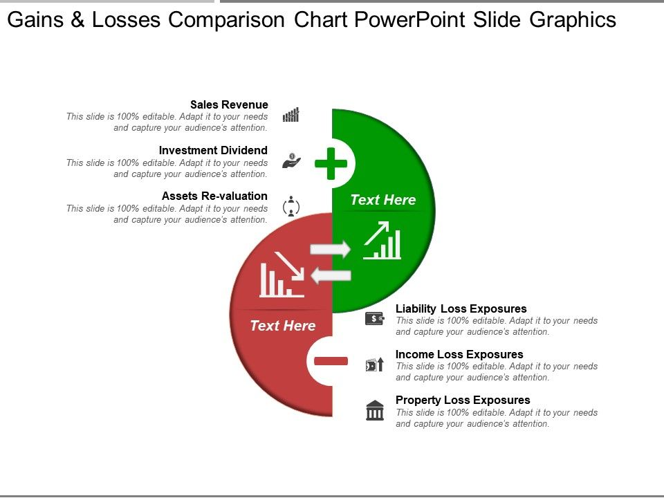 gains and losses comparison chart powerpoint slide graphics