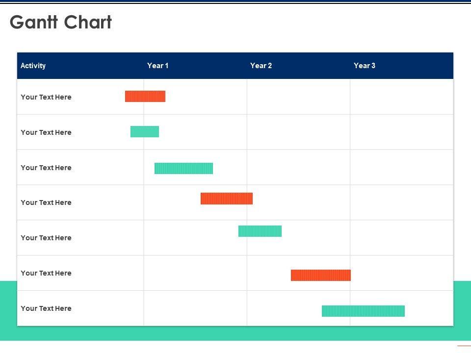 Gantt Chart Activity Ppt Powerpoint Presentation Show Inspiration