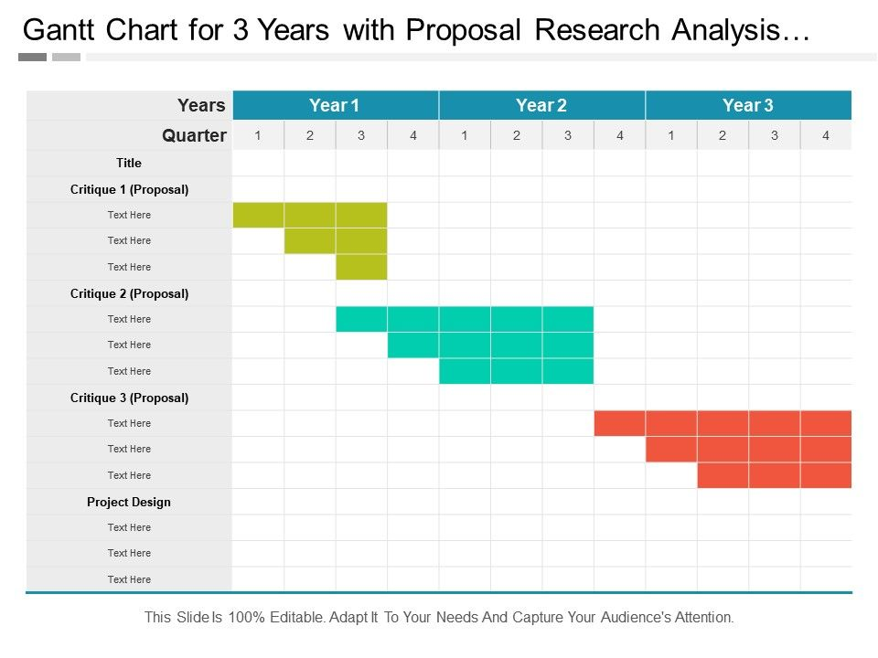 Gantt Chart For 3 Years With Proposal Research Analysis And Project