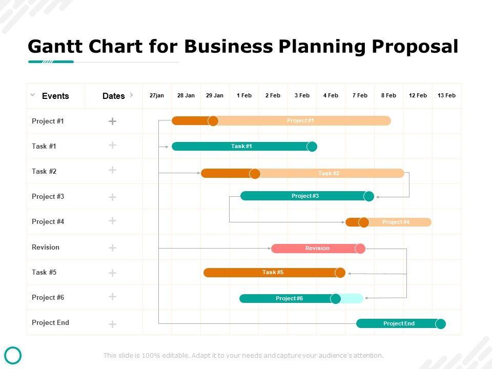 Gantt Chart For Business Planning