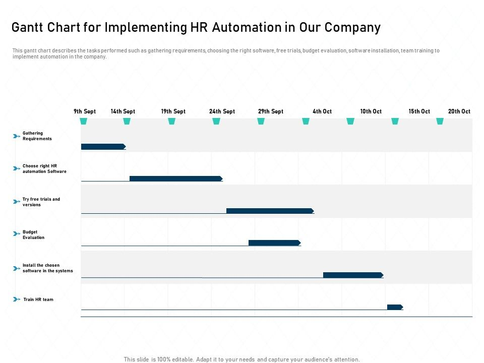Gantt Chart For Implementing Hr Automation In Our Company Free Trials Ppt Slides