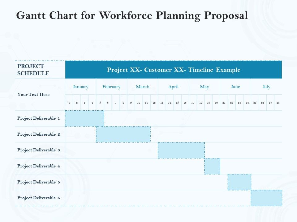 Gantt Chart For Workforce Planning Proposal Ppt Powerpoint Summary Image