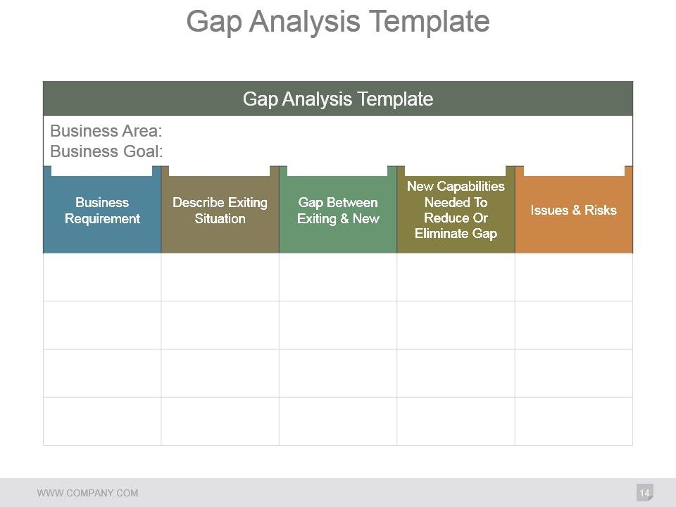 Gap analysis in strategic management powerpoint presentation slides gapanalysisinstrategicmanagementpowerpointpresentationslidesslide14 gapanalysisinstrategicmanagementpowerpointpresentationslidesslide15 ccuart Image collections