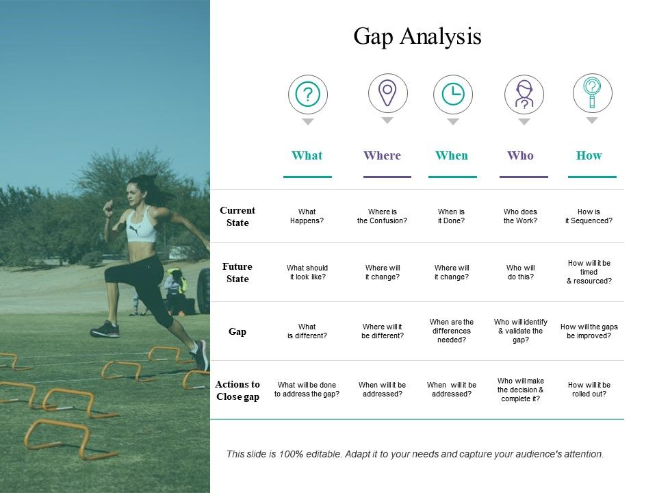 gap_analysis_management_ppt_powerpoint_presentation_diagram_templates_Slide01