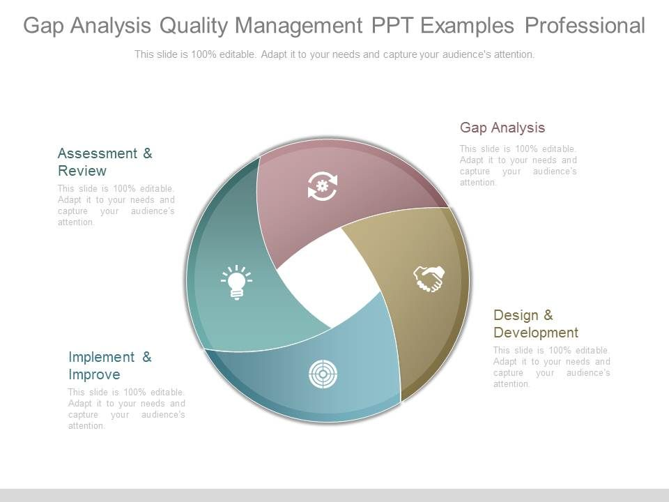 analysis design and quality management of