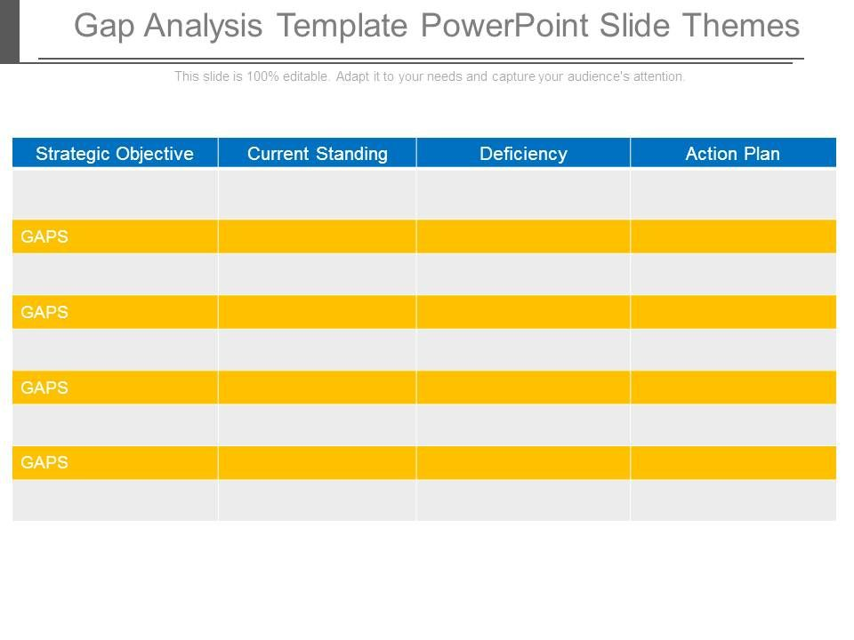 Gap Analysis Template Powerpoint Slide Themes | PowerPoint Templates ...