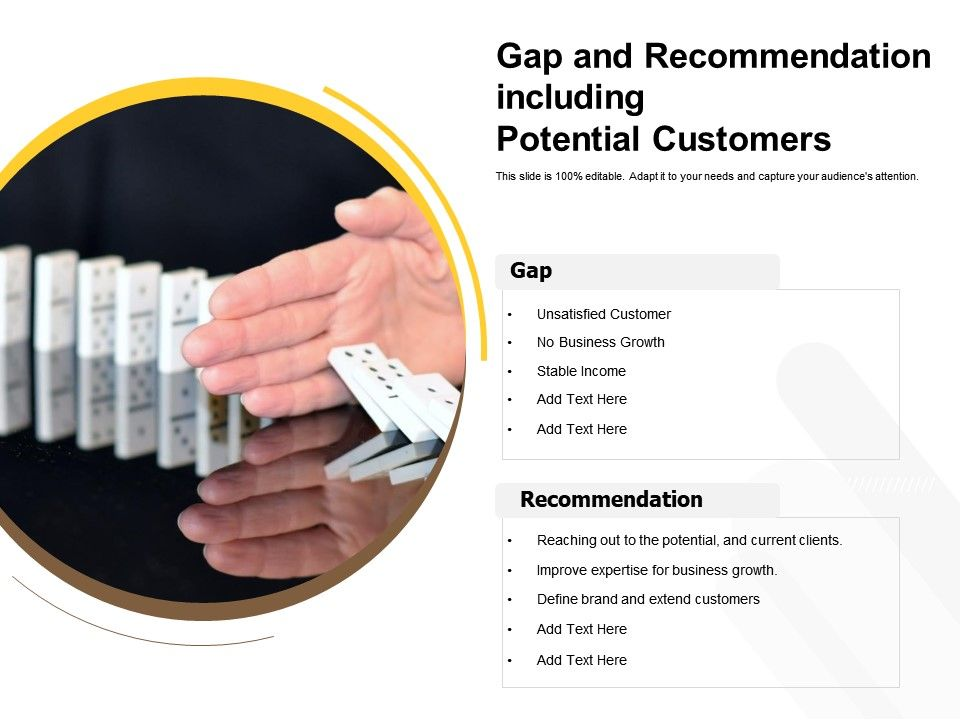 Gap And Recommendation Including Potential Customers
