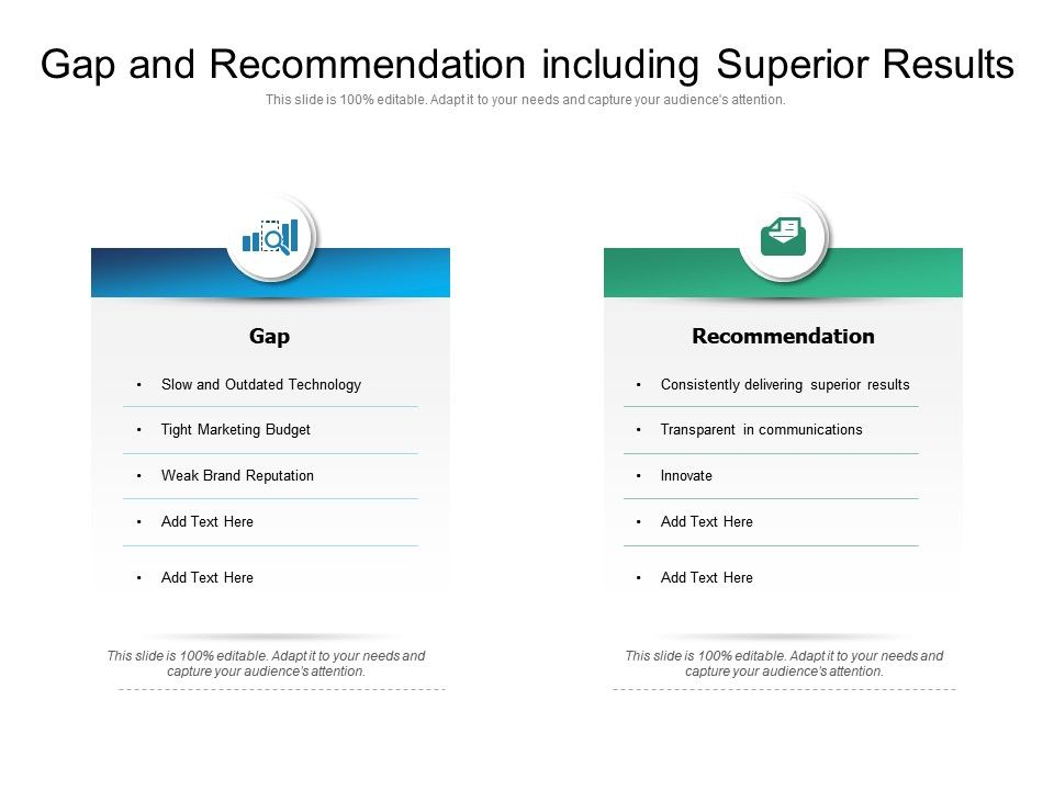 Gap And Recommendation Including Superior Results