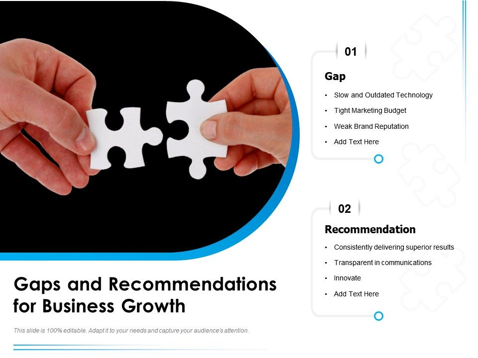Gaps And Recommendations For Business Growth