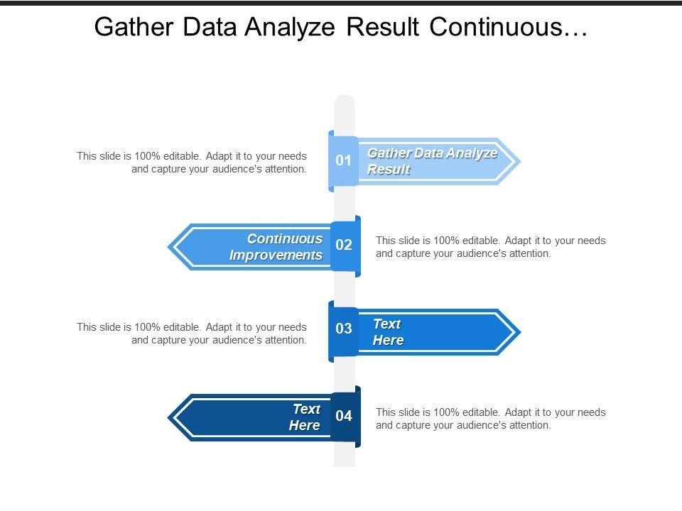 gather_data_analyze_result_continuous_improvements_external_audit_Slide01