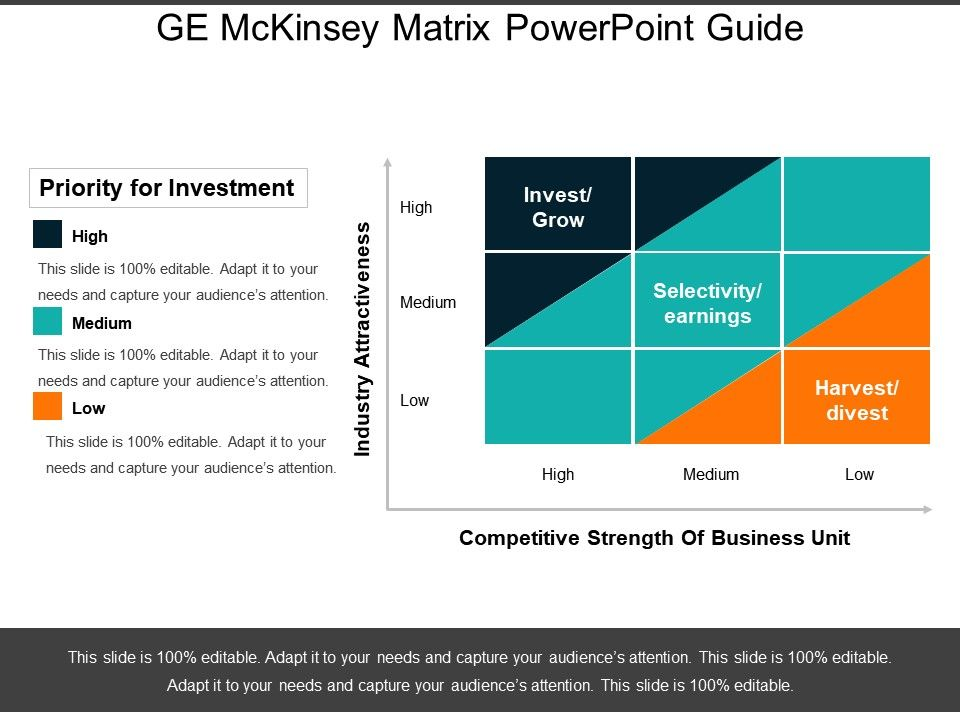 Ge mckinsey matrix powerpoint guide powerpoint presentation gemckinseymatrixpowerpointguideslide01 gemckinseymatrixpowerpointguideslide02 gemckinseymatrixpowerpointguideslide03 ccuart