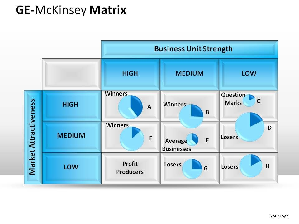 ge mckinsey matrix powerpoint presentation slides  powerpoint, Templates