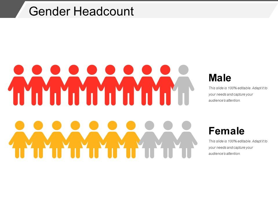 gender_headcount_Slide01