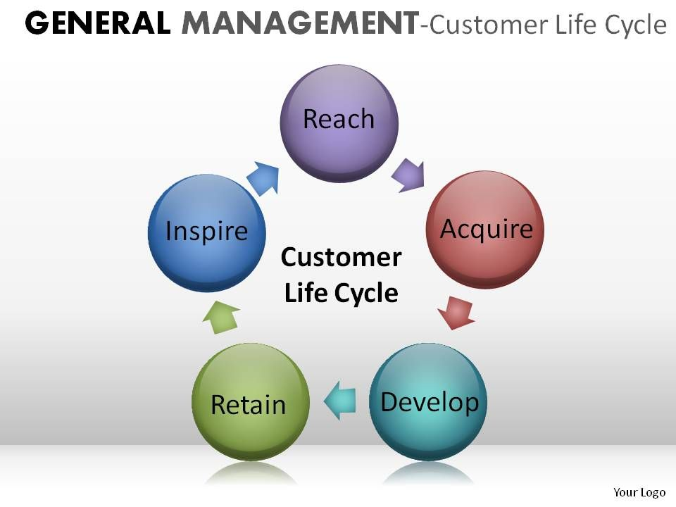 general_management_powerpoint_presentation_slides_Slide03