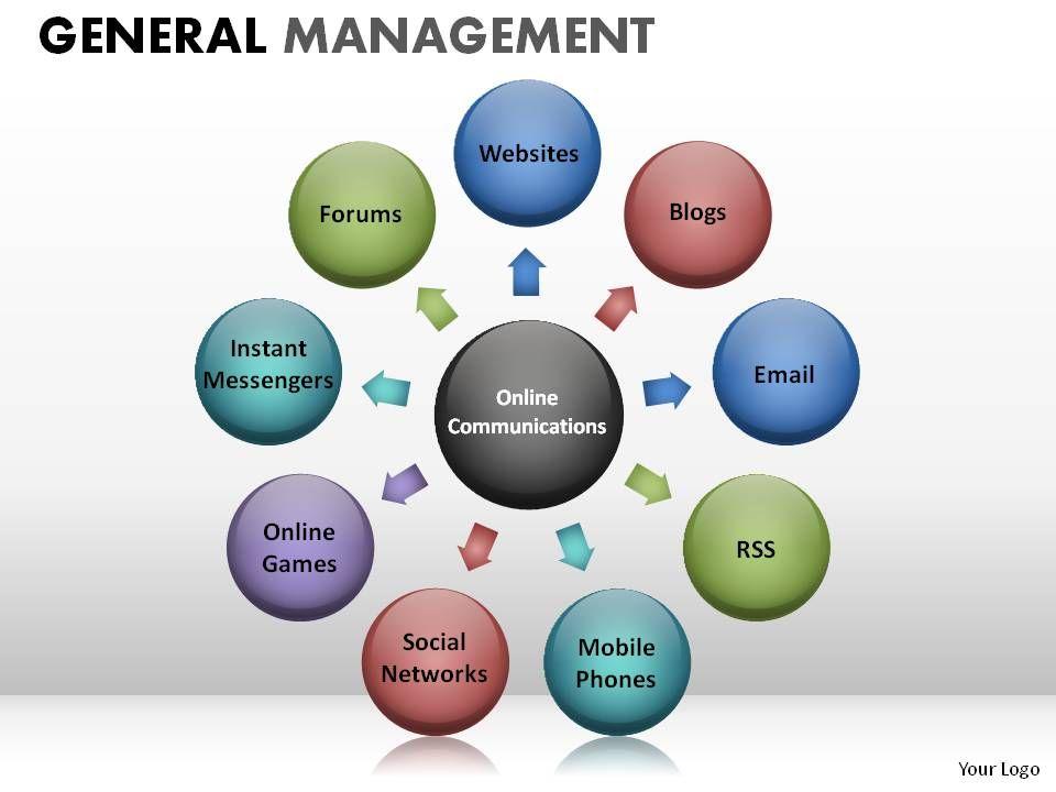General Management Powerpoint Presentation Slides