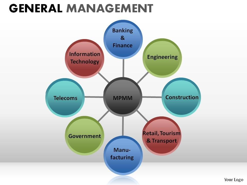 general_management_powerpoint_presentation_slides_Slide07