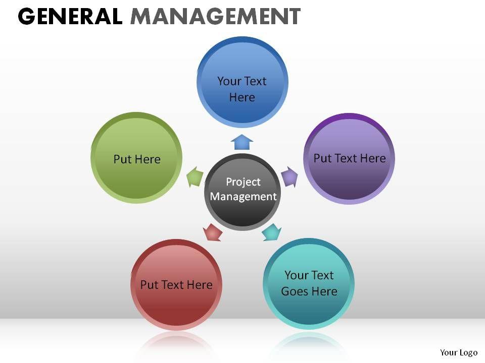 general_management_powerpoint_presentation_slides_Slide09