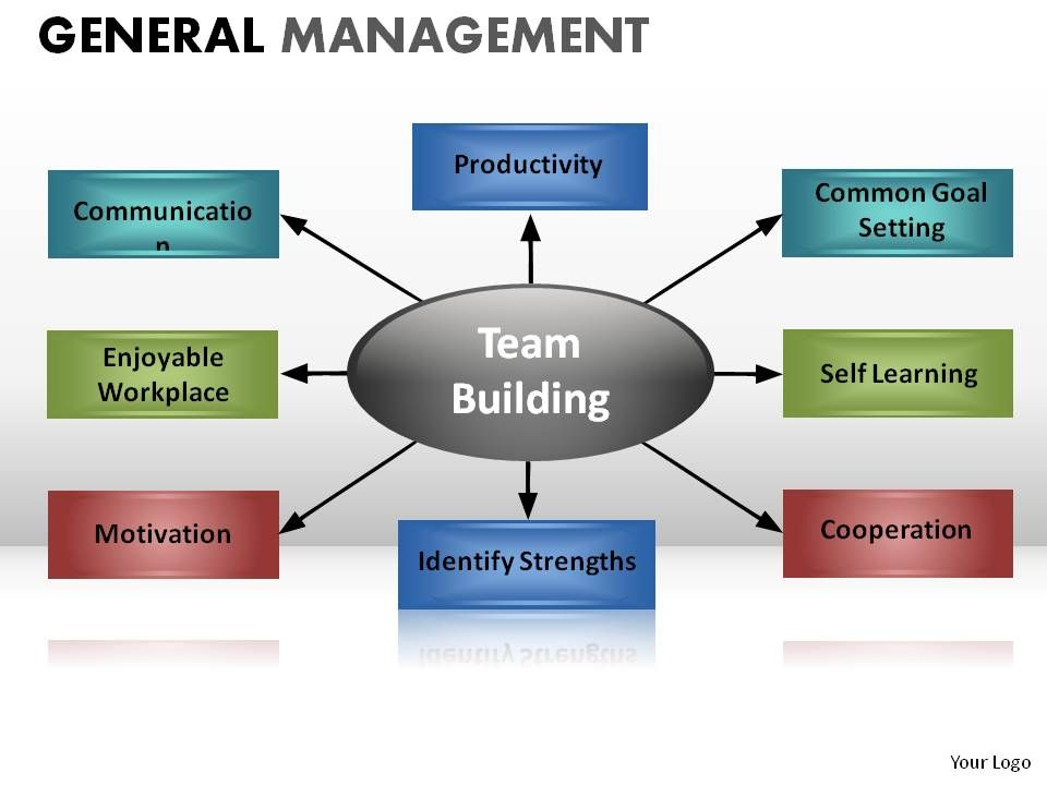 general_management_powerpoint_presentation_slides_Slide10
