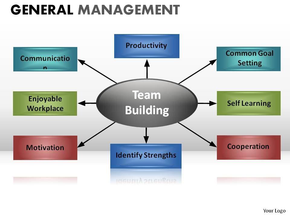 general_management_powerpoint_presentation_slides_Slide10