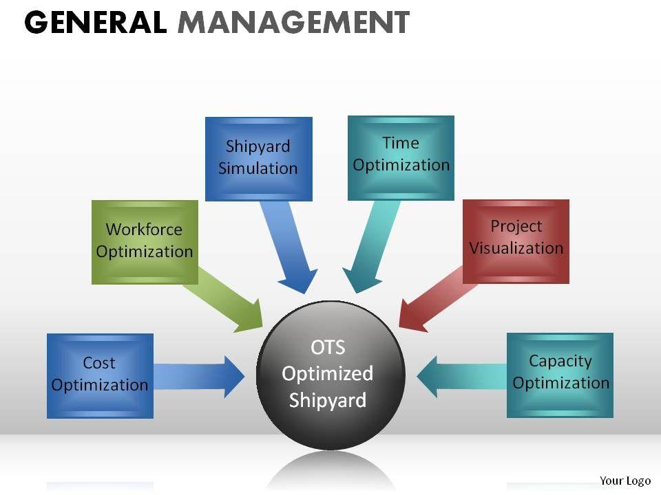 general_management_powerpoint_presentation_slides_Slide14