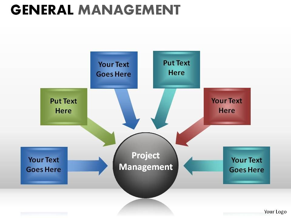 general_management_powerpoint_presentation_slides_Slide15