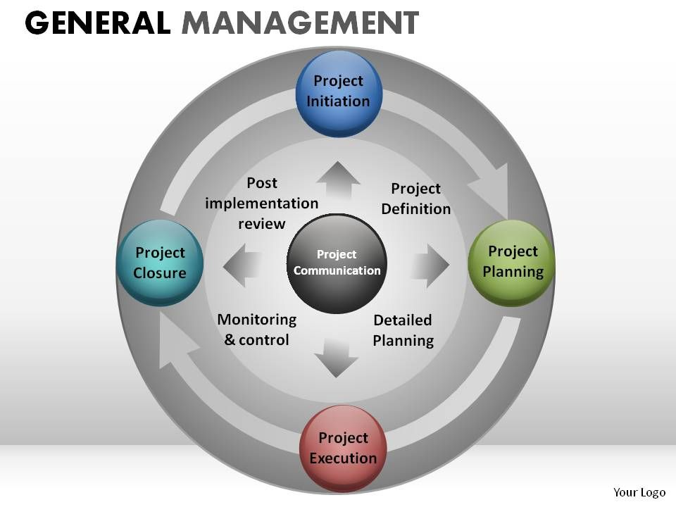 general_management_powerpoint_presentation_slides_Slide17