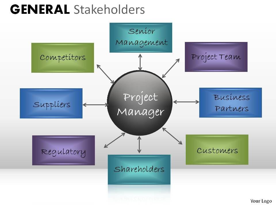 general_management_powerpoint_presentation_slides_Slide19