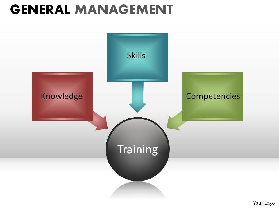 general_management_powerpoint_presentation_slides_Slide22