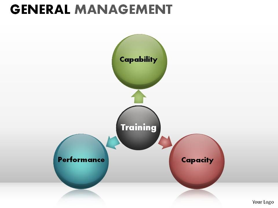 general_management_powerpoint_presentation_slides_Slide23
