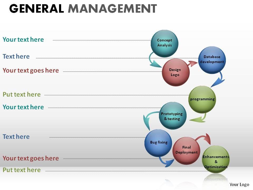 general_management_powerpoint_presentation_slides_Slide24