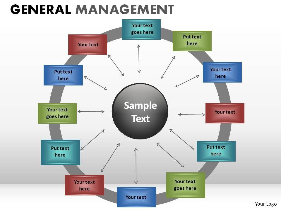 general_management_powerpoint_presentation_slides_Slide25