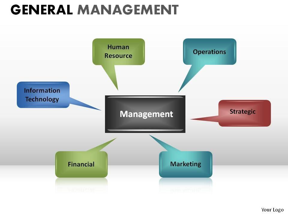 general_management_powerpoint_presentation_slides_Slide29