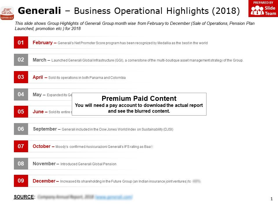 Generali Business Operational Highlights 2018