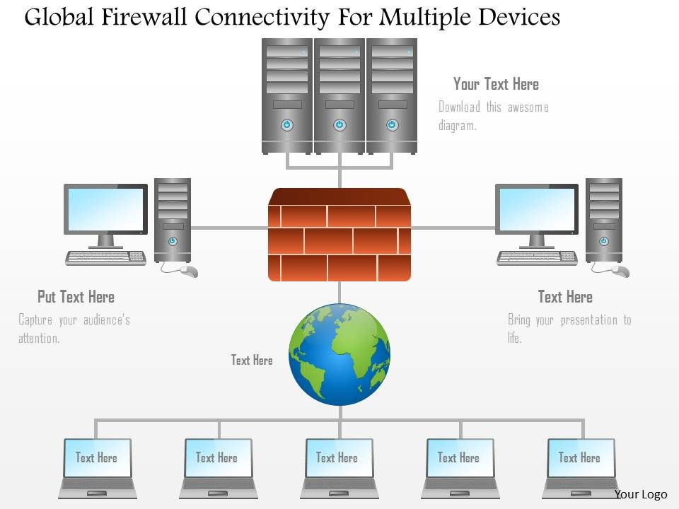 Global Firewall Connectivity For Multiple Devices Ppt