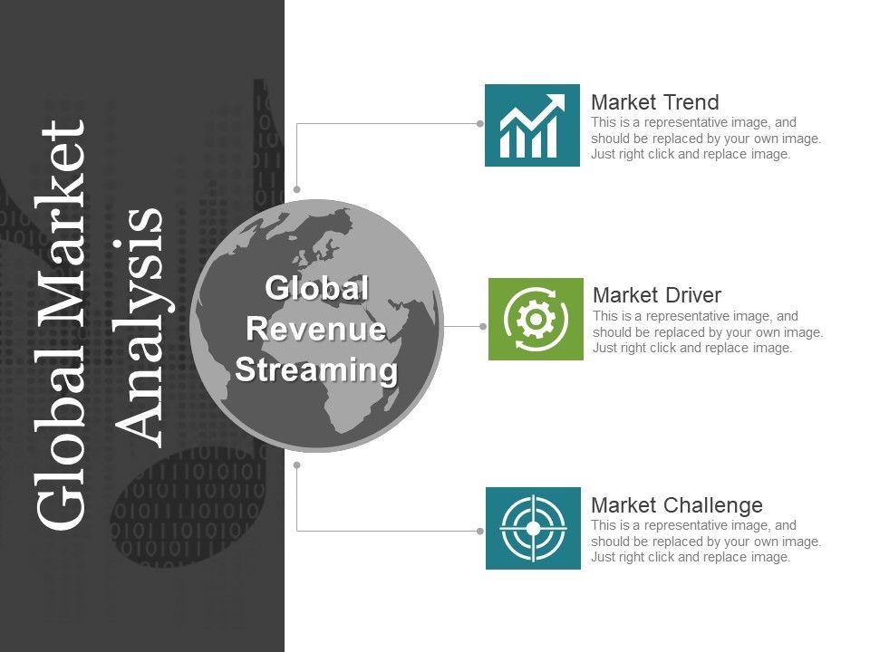 Global Market Analysis Powerpoint Themes Slide01 Slide02 Slide03