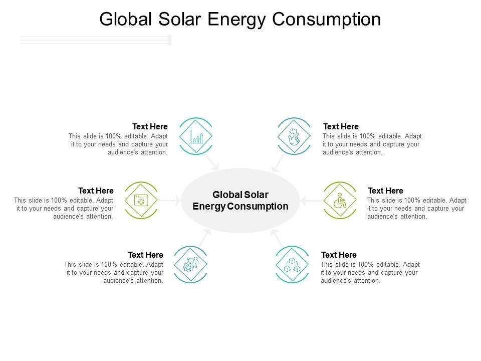 Global Solar Energy Consumption Ppt Powerpoint Presentation Slides Format Ideas