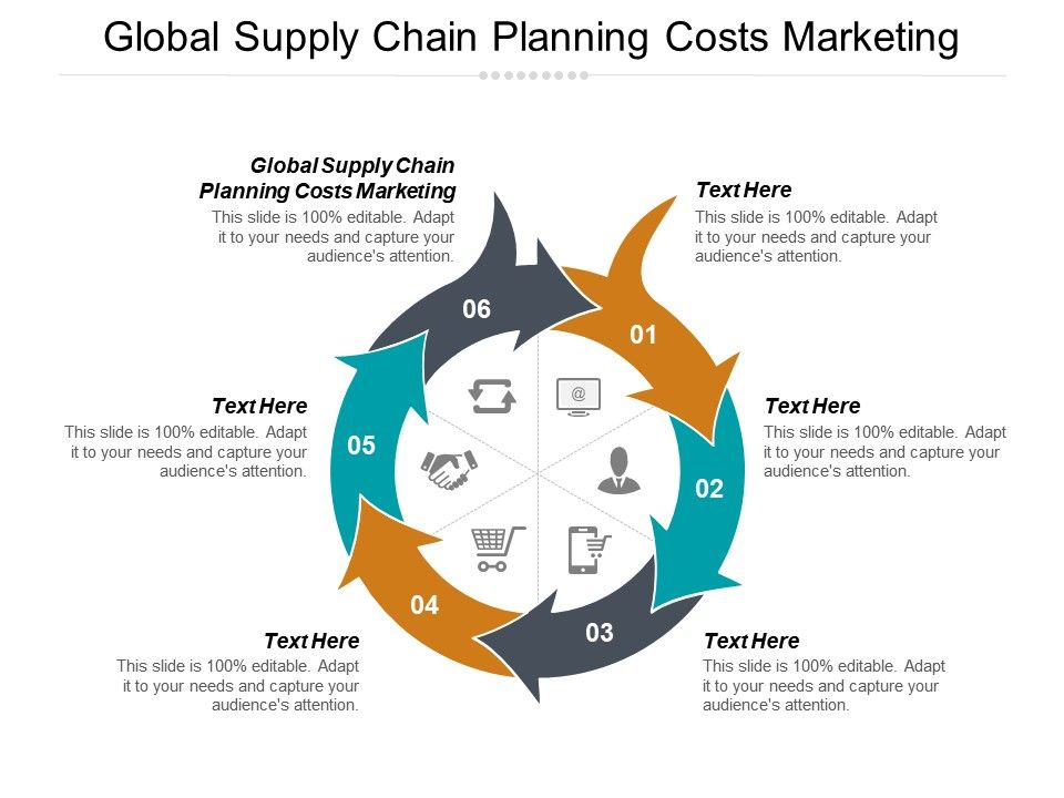 Global Supply Chain Planning Costs Marketing Ppt Powerpoint Presentation Visuals Cpb