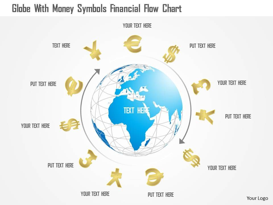 Globe With Money Symbols Financial Flow Chart Ppt Presentation