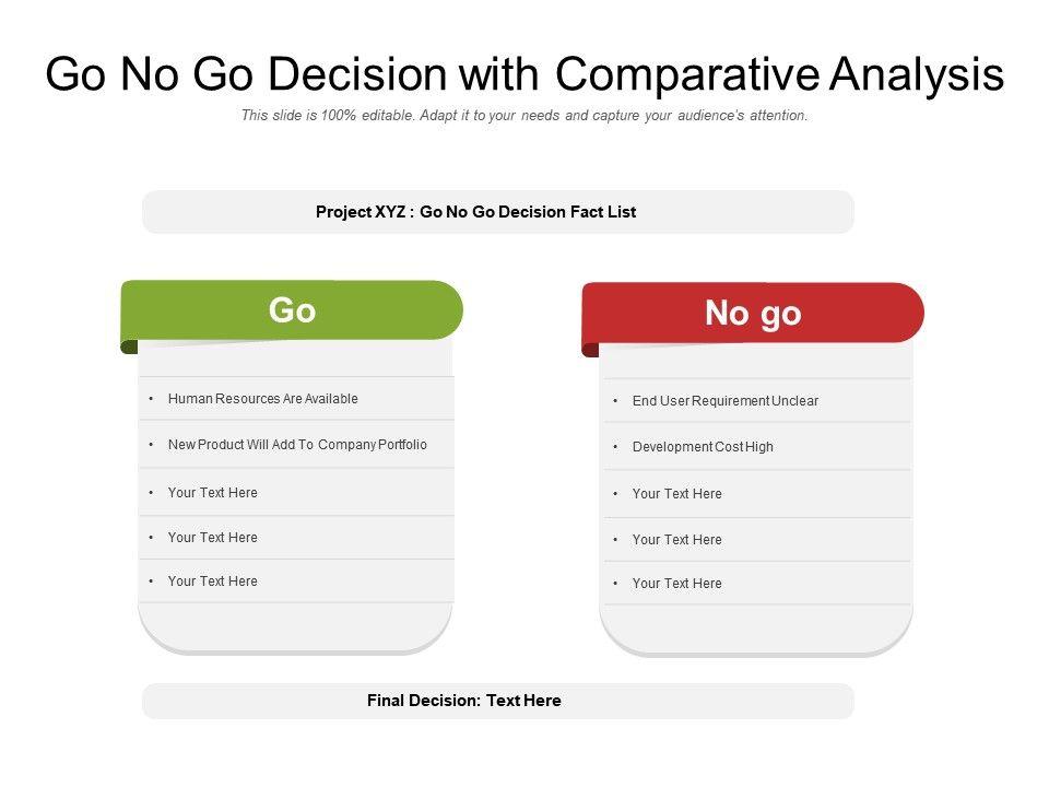 Go No Go Decision With Comparative Analysis