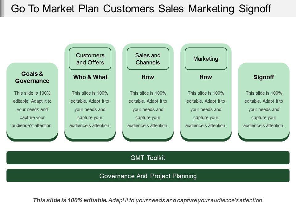go_to_market_plan_customers_sales_marketing_signoff_Slide01