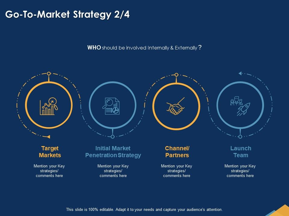 Go To Market Strategy Penetration Powerpoint Presentation Slide Portrait