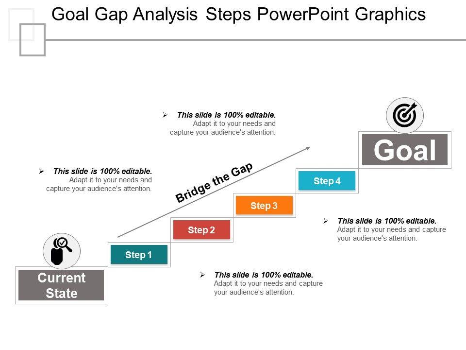 Goal Gap Analysis Steps Powerpoint Graphics   PowerPoint Slide ...